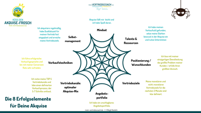Schaffe jetzt die besten Voraussetzungen für erfolgreiche Akquise mit dem Spinnennetz der 8 Akquise-Erfolgselemente von mein-vertriebscoach.de Birgit Kieslich.